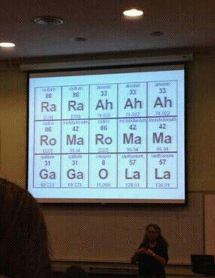 How to teach the periodic table the Lady Gaga way! Bad Romance - fresh merck periodic table app