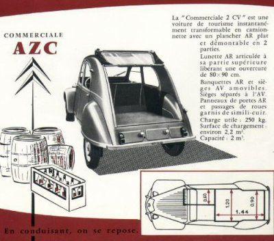 Vous voulez me laisser un commentaire sur cette page ? Cliquez ici . La 2cv, c'est à la fois la voiture de série française la plus simple qui soit, mais aussi une histoire mouvementée mais fortement intéressante. Sur cette page, retrouvez les principaux...