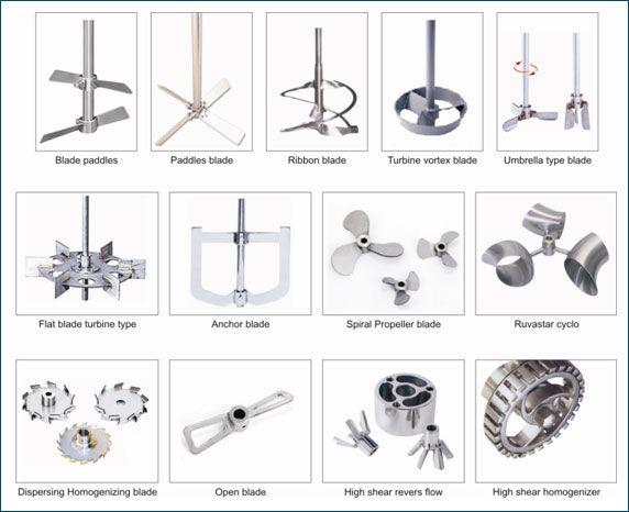 Mixing Blade Design Stirrers Mixer Mixing