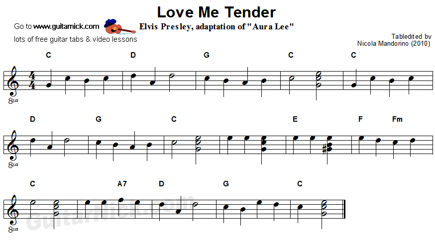 love me tender easy guitar sheet music in 2019 easy guitar easy guitar songs guitar sheet. Black Bedroom Furniture Sets. Home Design Ideas