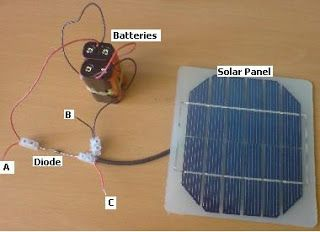 Homemade Solar Battery Charger Renewable Energy Solar Battery Solar Battery Charger Solar