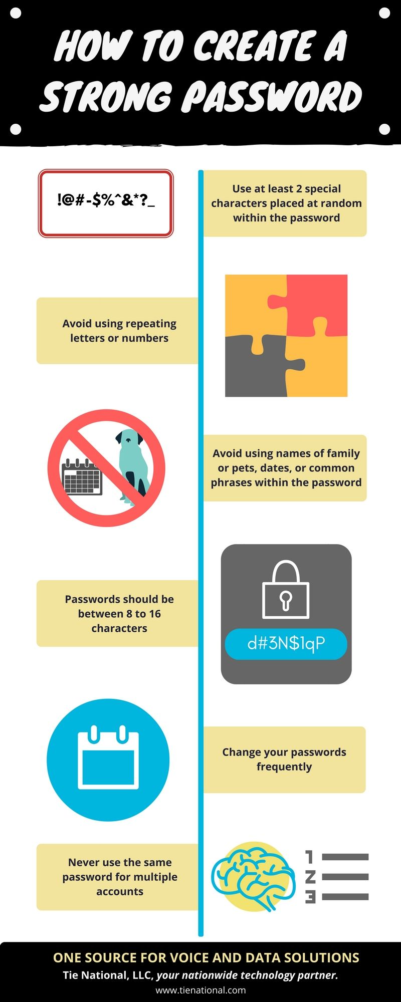 How to create a strong password (infographic) Managed it