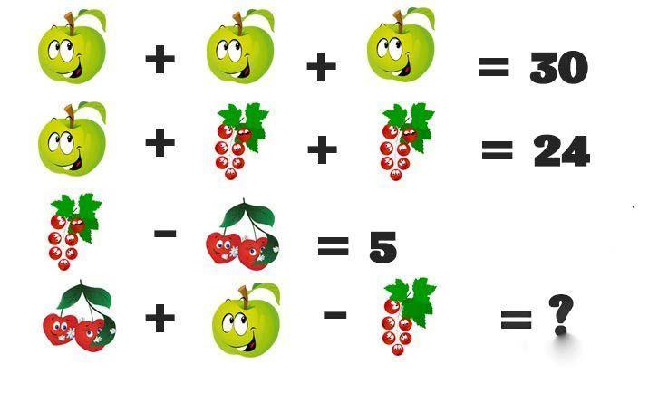 математические примеры в картинках на логику с ответами бананов может