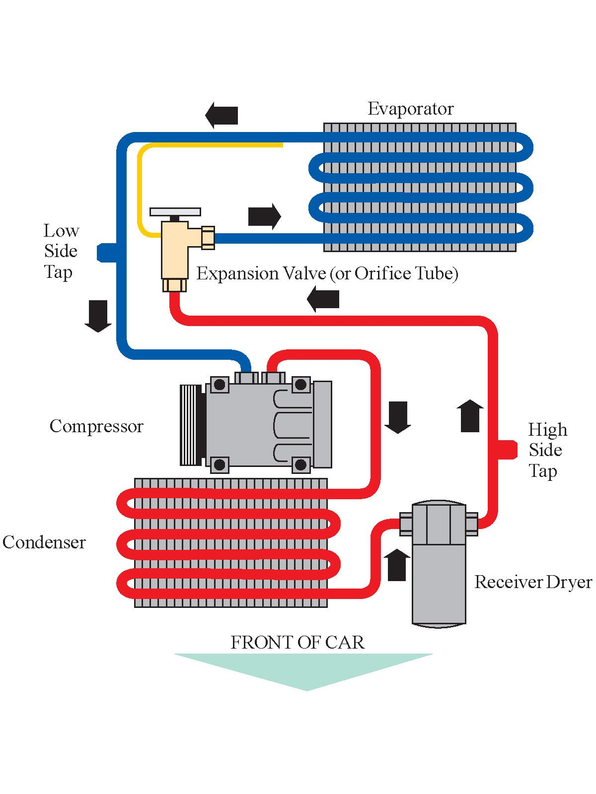 car tube diagram ac system diagram before you call a ac repair man visit my ... gas club car wiring diagram head light