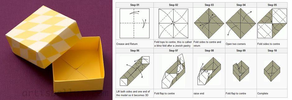 Коробочки для подарков своими руками (с изображениями ...
