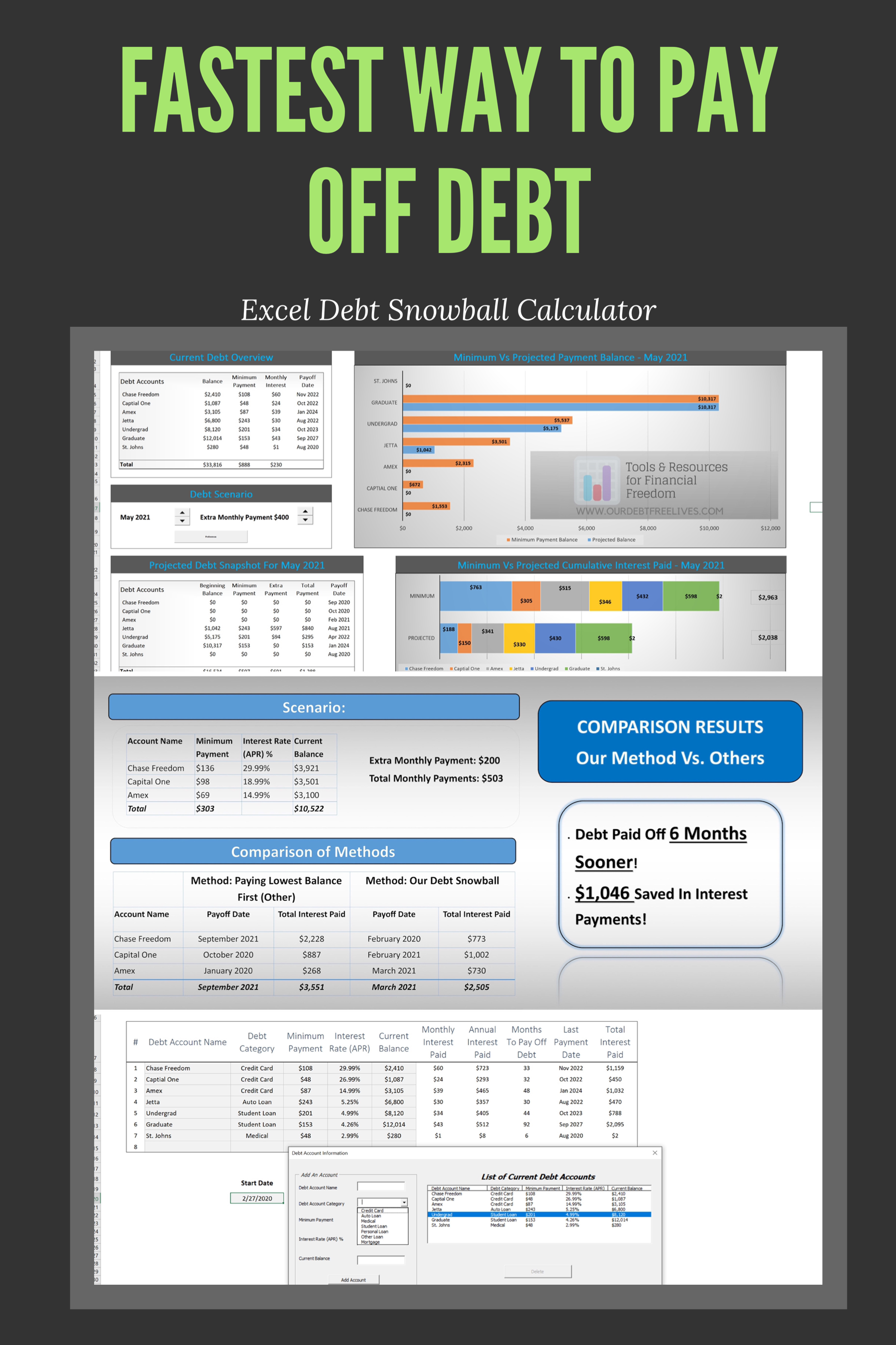 Pin On Paying Off Credit Card Debt