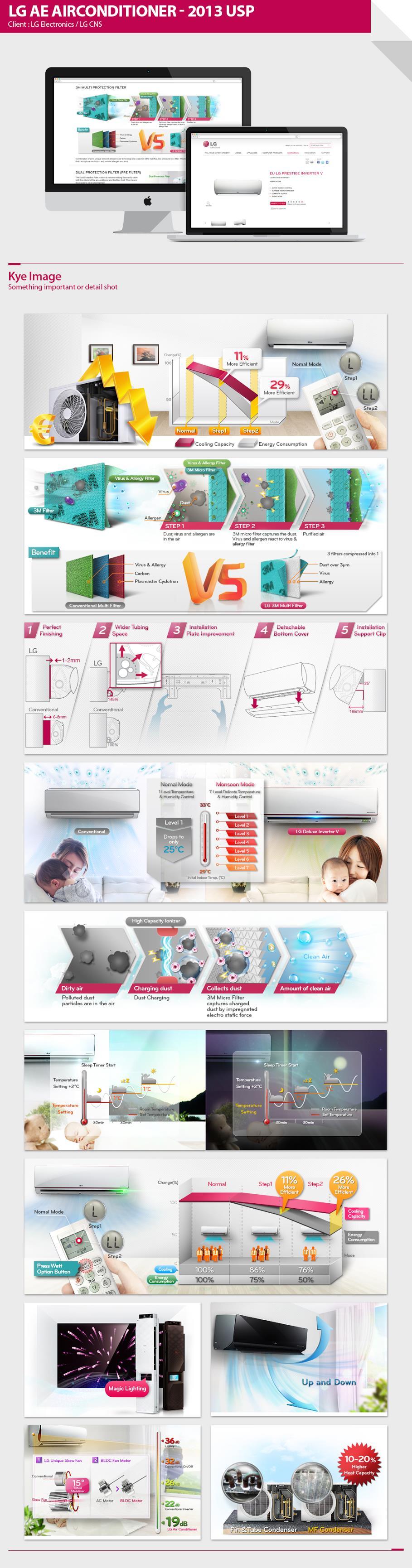 LG AE Airconditioner - 2013 USP https://www.youtube.com/watch?v=YLvuoHymC0Y
