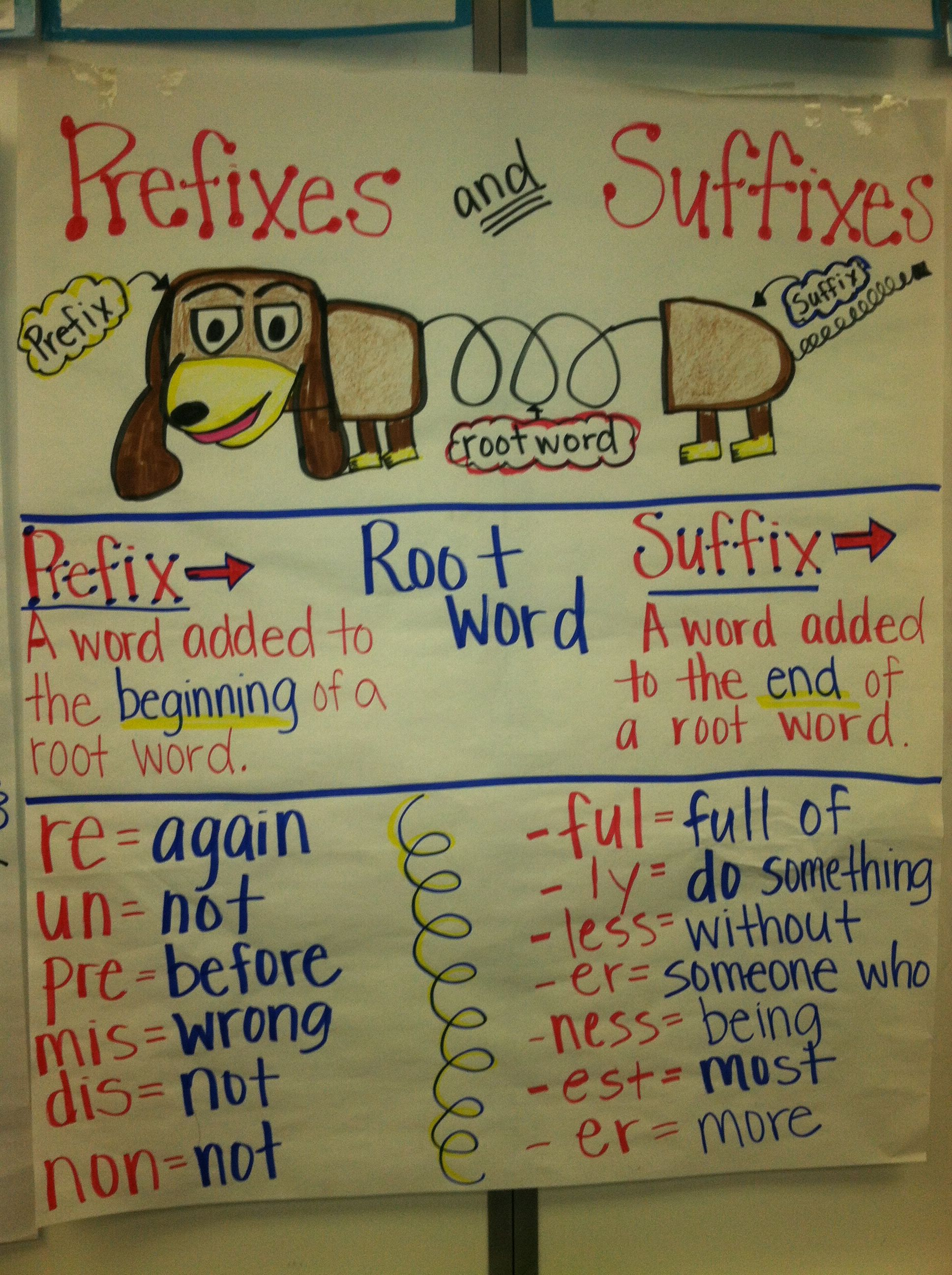 Prefixes And Suffixes 2nd Grade Big Board Of Teacher