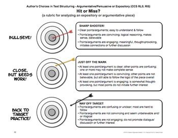 Hit Or Miss Graphic Organizer Evaluating A Persuasive Piece For Ri 11 12 5 Re Reading Graphic Organizers Teaching High School English Common Core Reading
