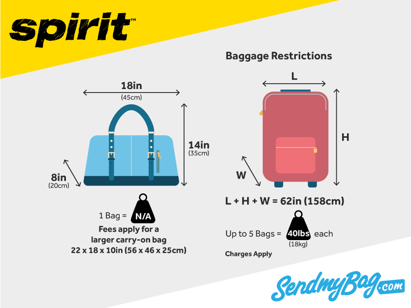 spirit carry on size Google Search Spirit airlines