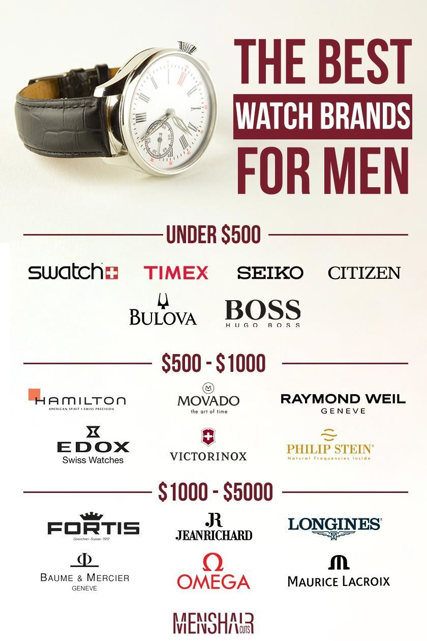 Branded Watches For Mens List Cheap Online