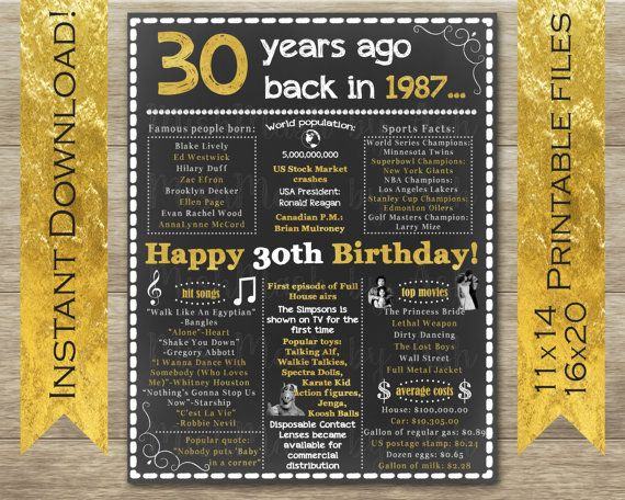 30th Wedding Anniversary Gifts For Men: 30th Birthday Chalkboard Sign, 1988 Birthday Sign, Back In