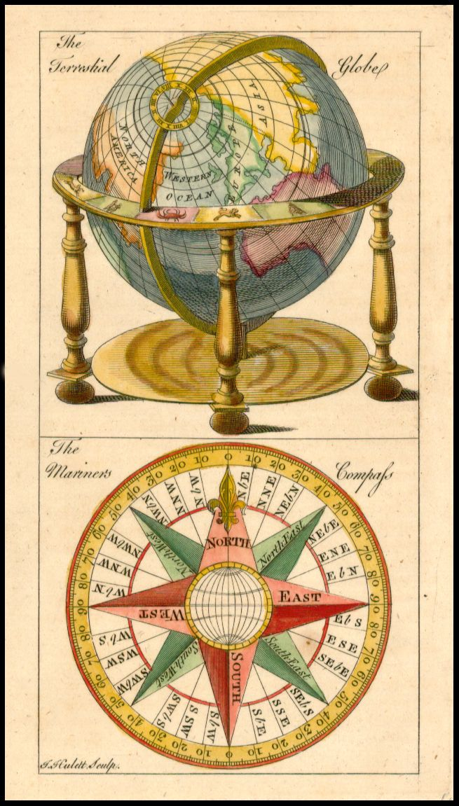 The Terrestial Globe And The Mariners Compass Barry Lawrence - Antiques us maps with compass