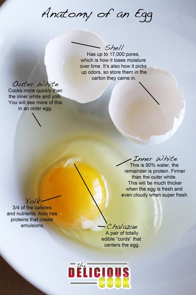here's a tip to perfectly hard-boiled eggs every time #tip