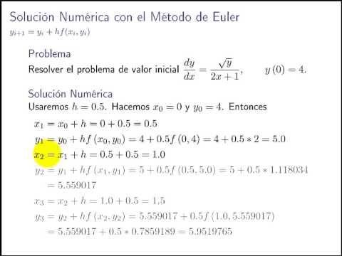 Video: Ejemplo del Método de Euler para resolver una Ecuación ...