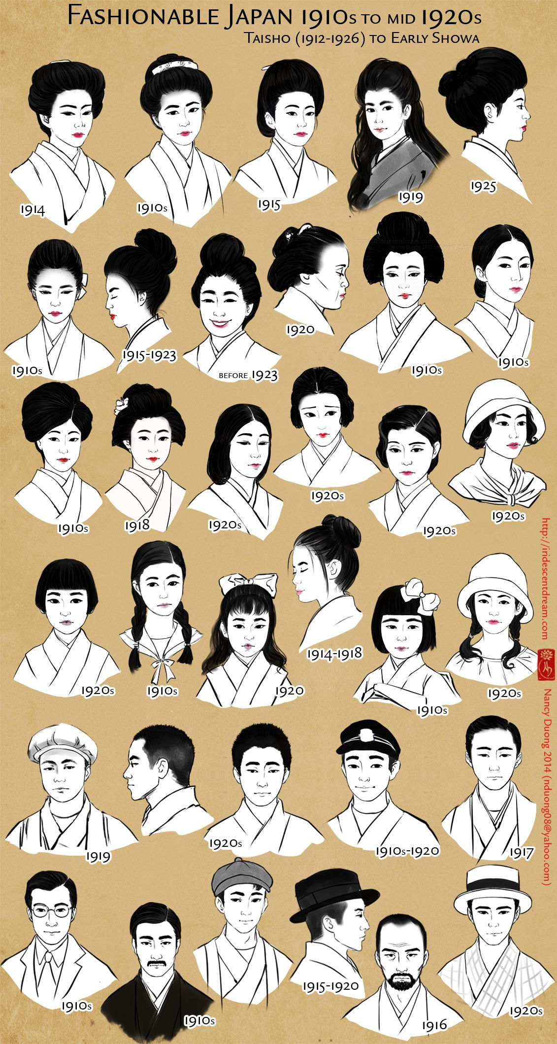 Fashionable Japan: 1910s-1920s by lilsuika on deviantART