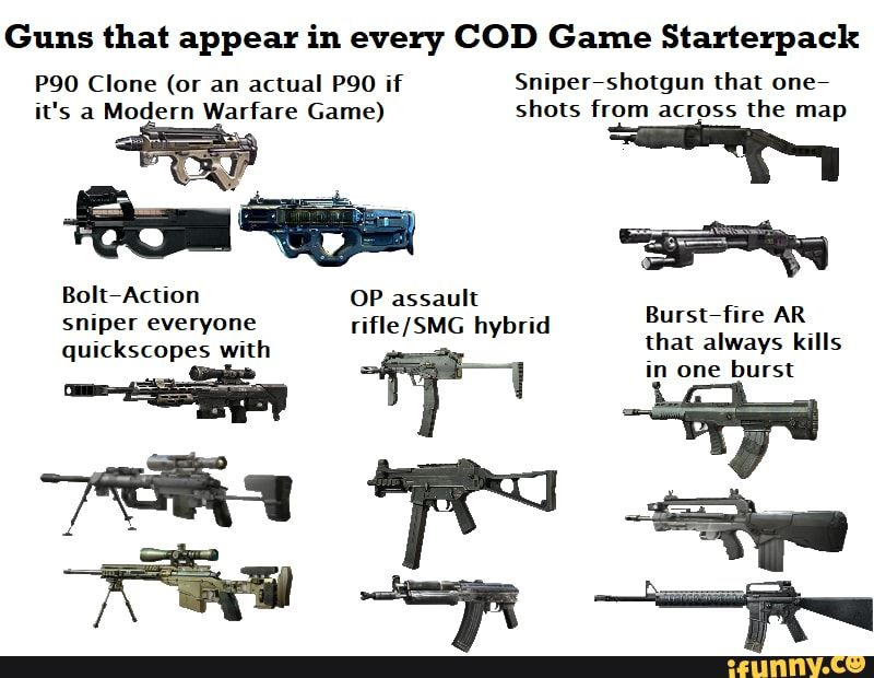 Guns That Appear In Every Cod Game Starterpack It S A Modern Warfare Game Shots From Across The Map Ifunny Guns Modern Warfare Cod Game