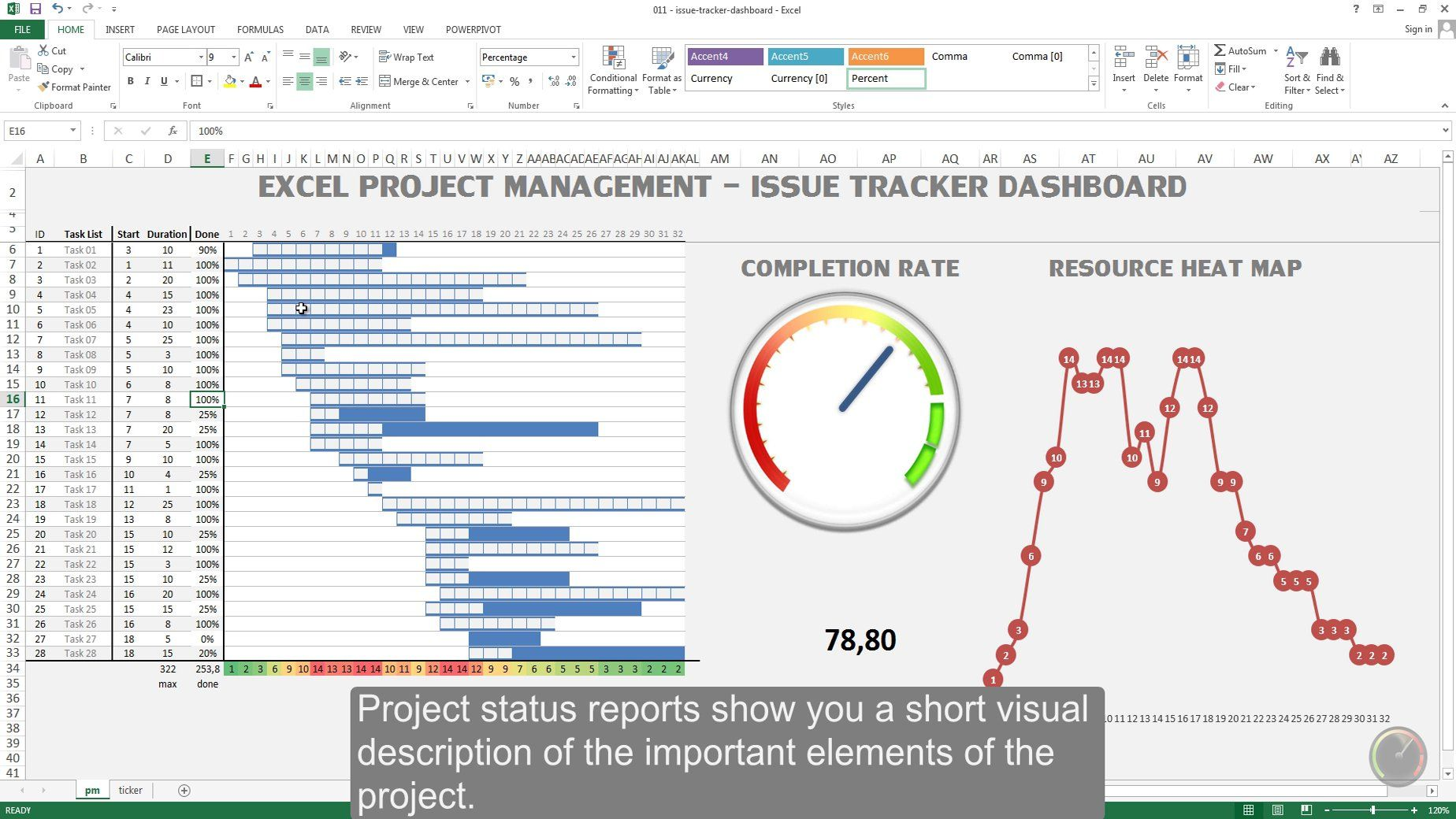 Image Result For Excel Dashboard Templates Free Download Pm