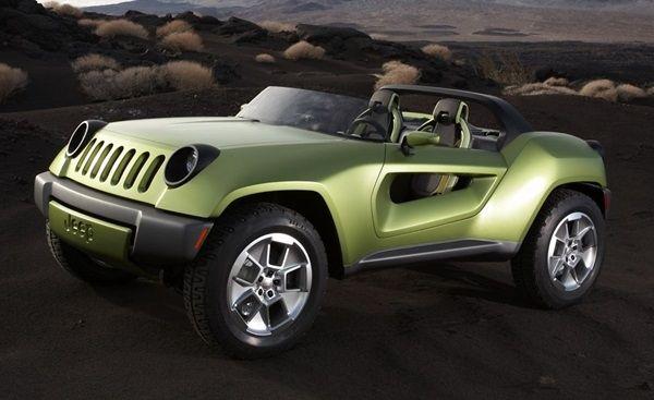 Yeni Model Jeep Renegade Yorum Resimleri Araba Dahisi Jeep Renegade Jeep Concept Concept Cars