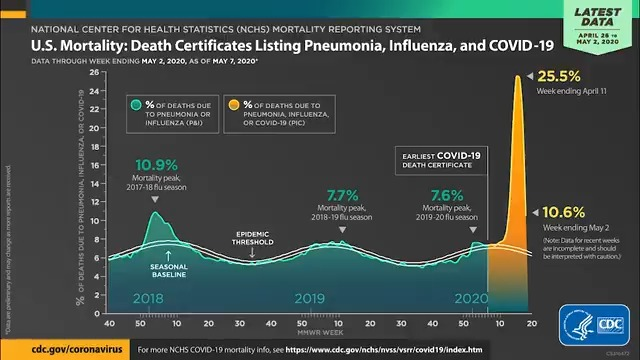 (22) CDC (CDCgov) / Twitter in 2020 Centers for disease