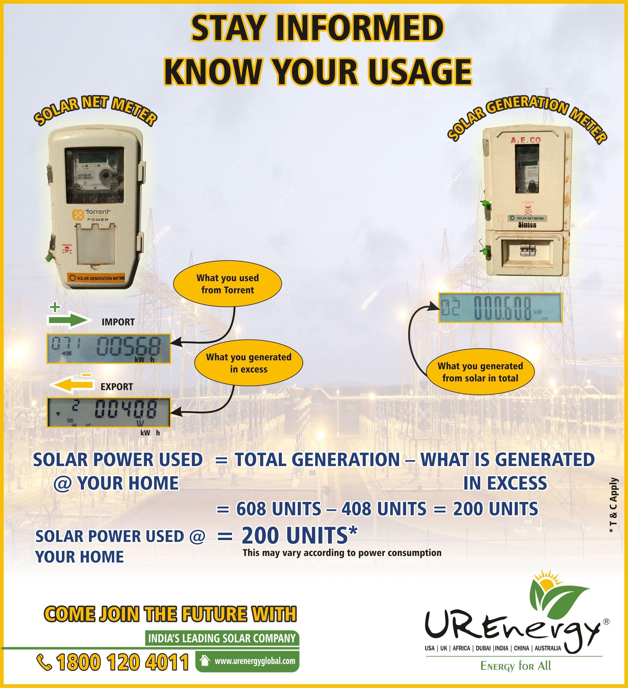 Solar Power Panel Inverters Irrigation Pumps Street Light Epc Solar Solar Water Pump Solar Power