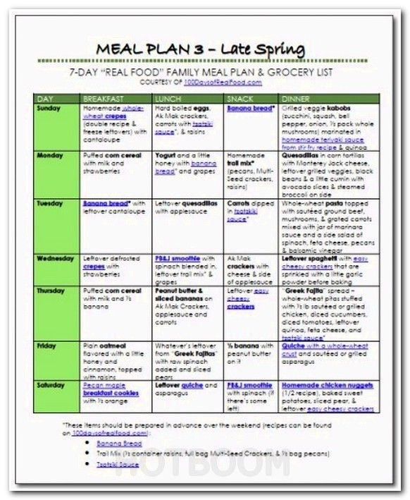 Wheat free vegetarian diet plan picture 3
