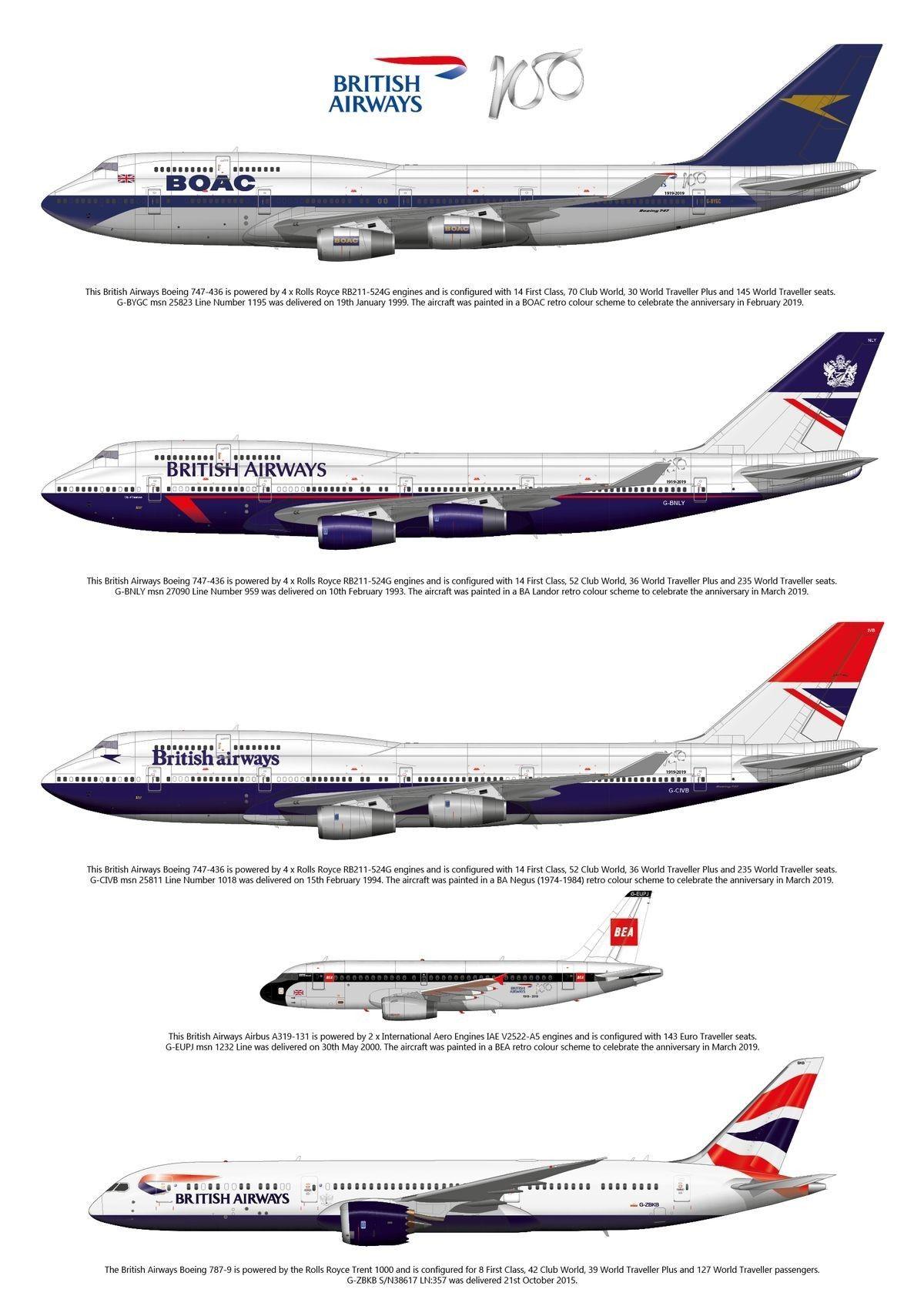 Pin by Enzo Garau on Aeroplanes | Boeing aircraft, British