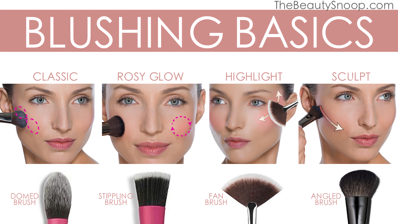 APPLY BLUSH LIKE A PRO WITH THESE QUICK TIPS  How to apply blush