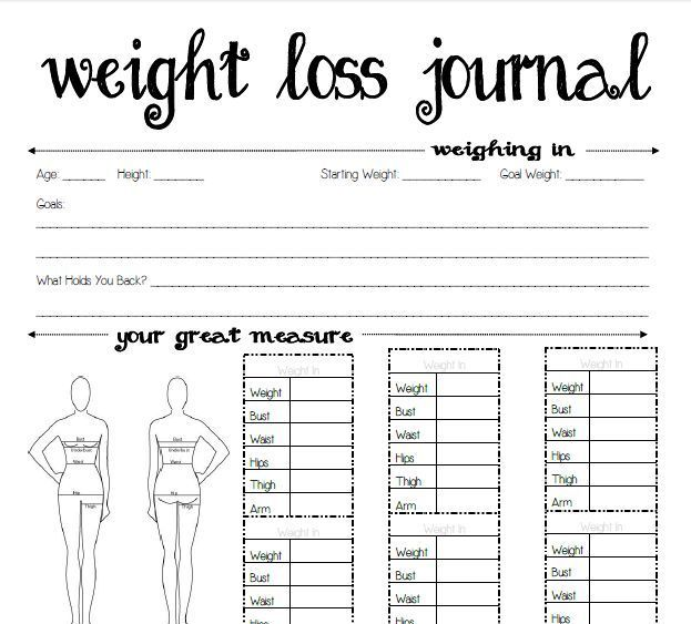 65 Amazing Homemade Christmas Gifts Weight loss journal, Serenity - Free Fitness Journal Printable