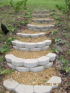 Hillside Steps Great Idea Hillside Garden Sloped Garden Garden Steps