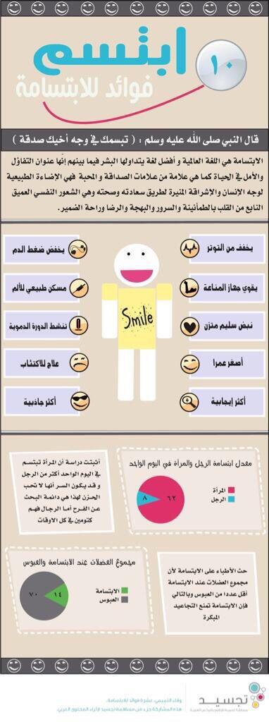 فوائد الابتسامة ツ