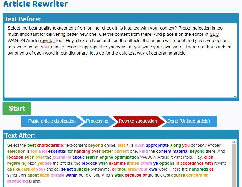 Free Article Rewriter Tool An Amazing To Spin Your And Paraphrasing Give You A Unique Di Writing Blog Services Difference Between Preci Paraphrase