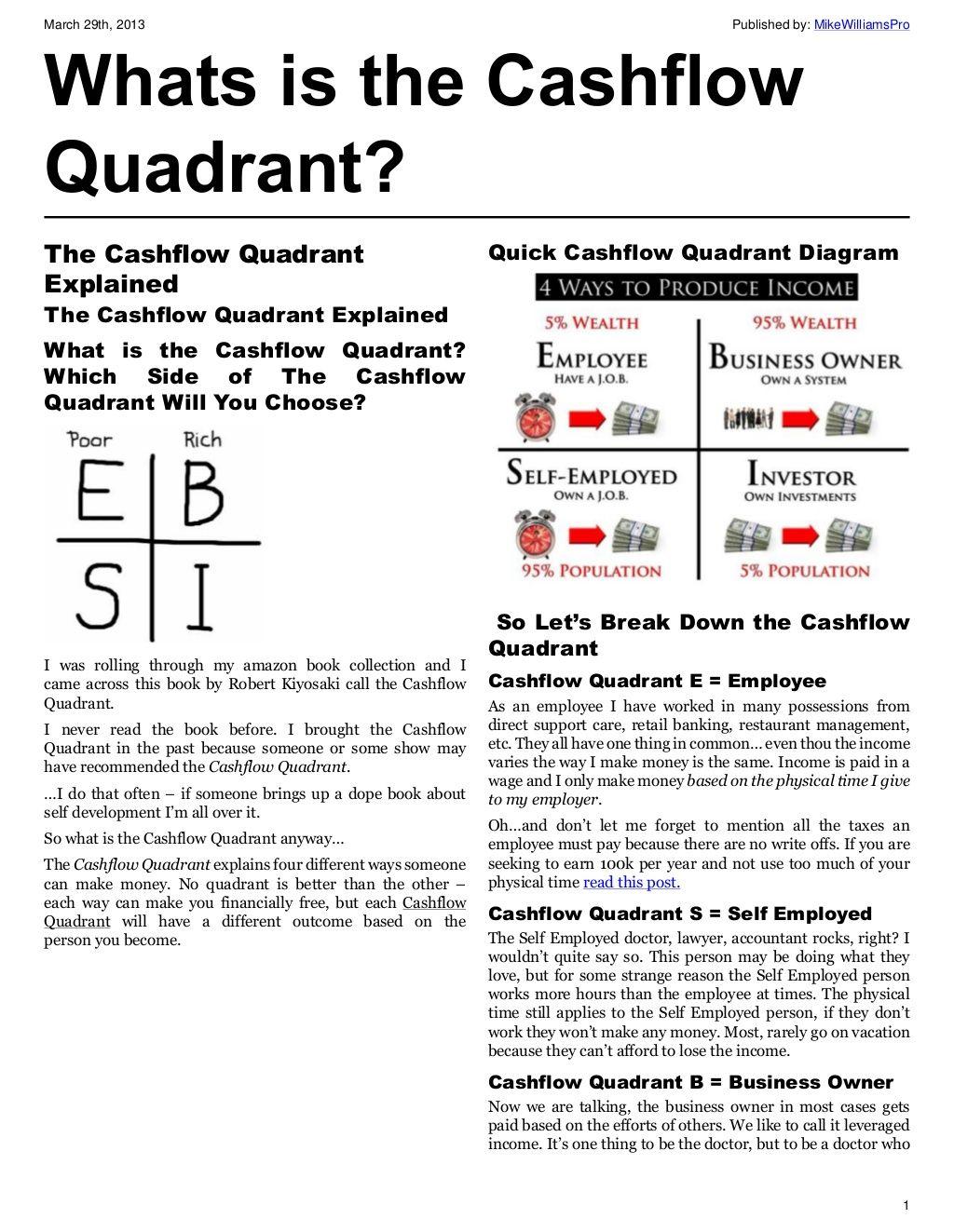 The Cashflow Quadrant Explained By Mike Williams Via