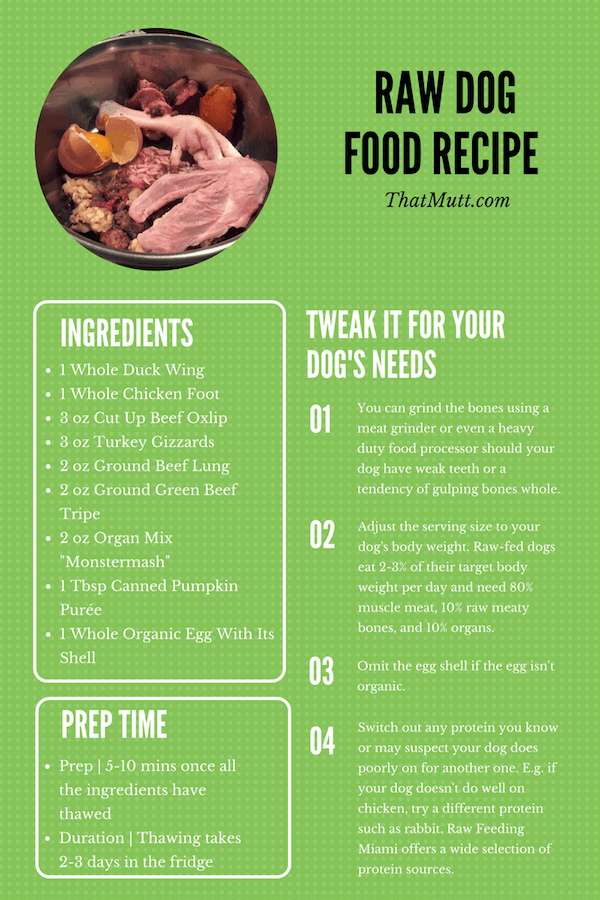 A sample homemade raw dog food recipe that's balanced and easy to mix and match different ingredients.