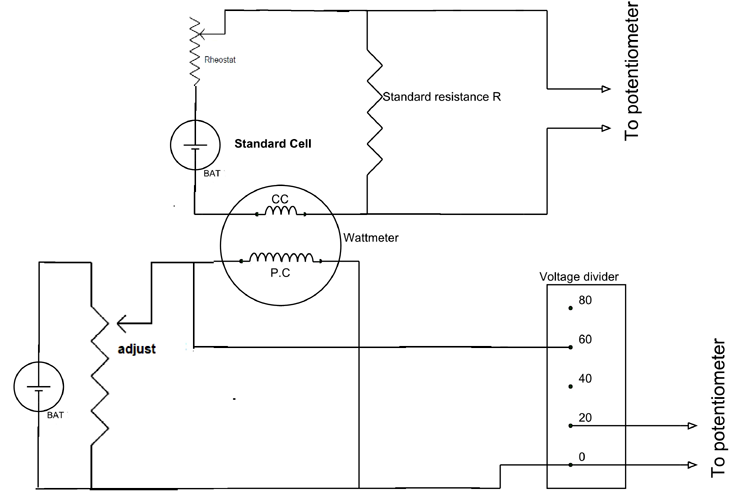 Circuit For Calibration Of A Wattmeter In 2020 Voltage Divider Circuit Diagram Measuring Instrument