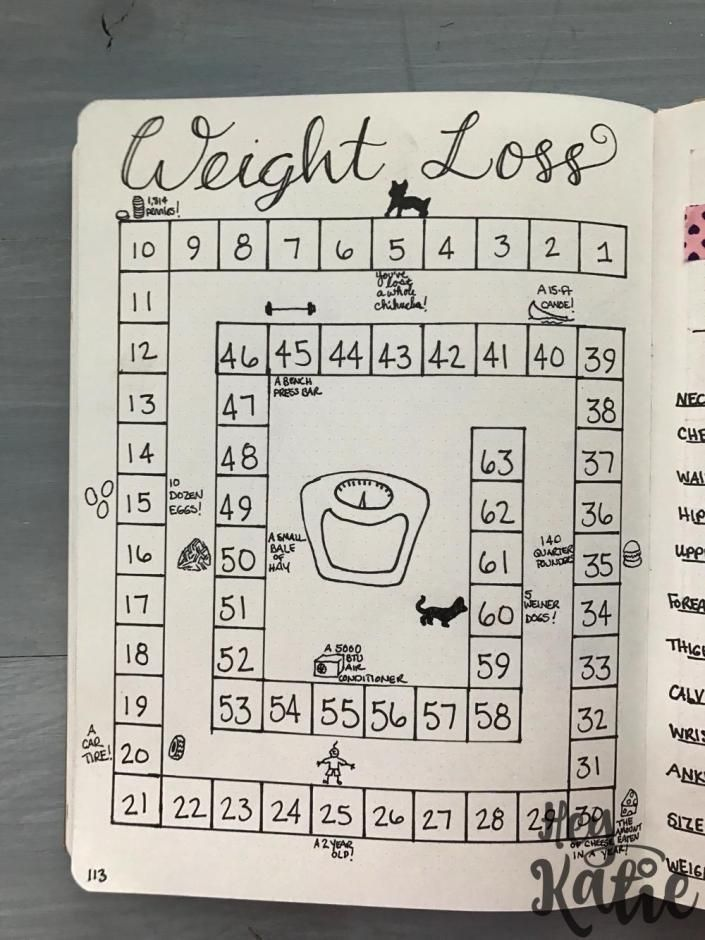 Bullet Journaling for Weight Loss - Hey Katie