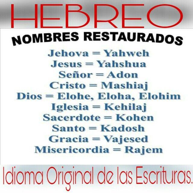 Encuentra La Que En Dios Nombre De Parte Se El De Biblia