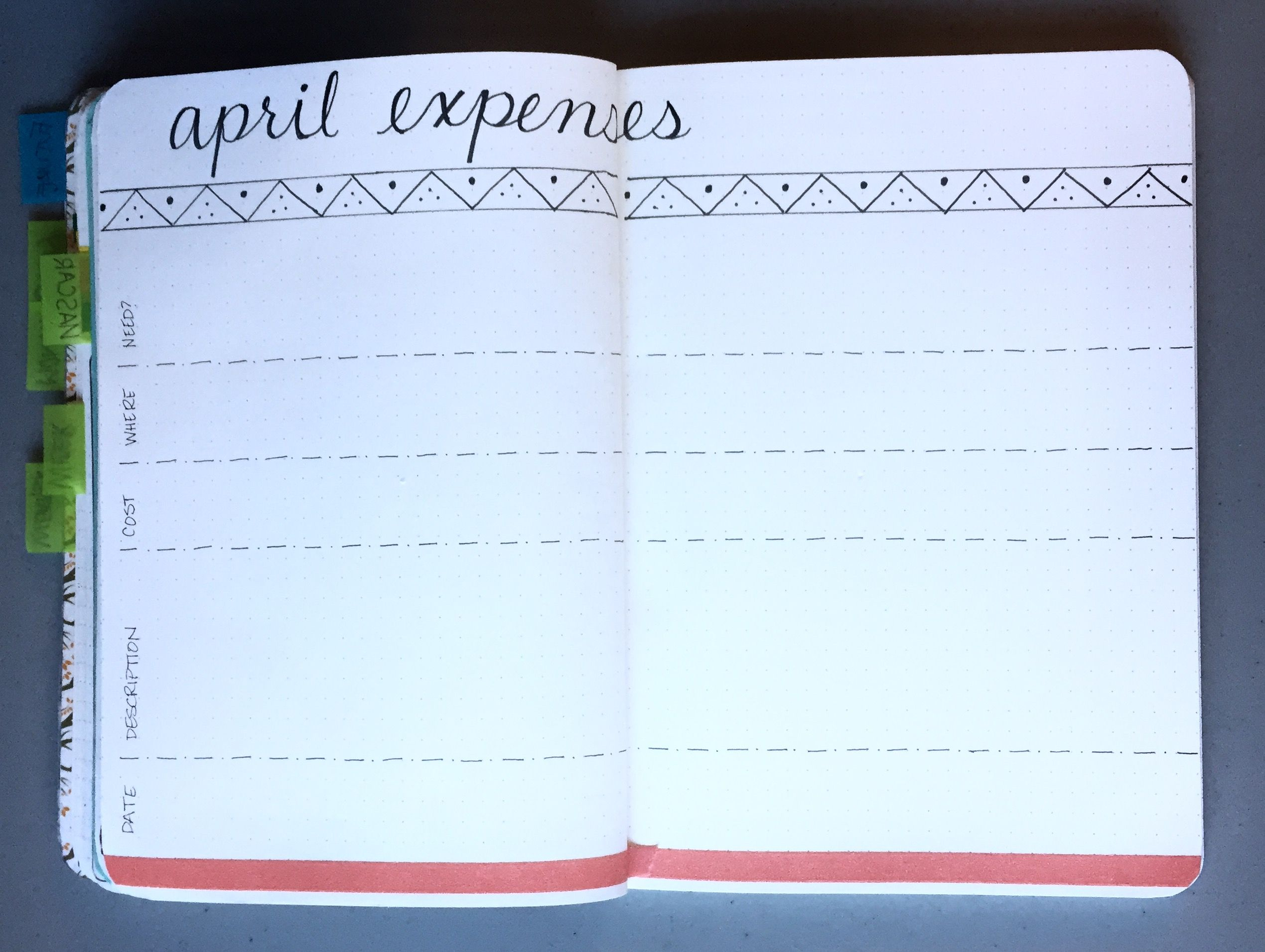 april expenses i want to start tracking my cash flow bullet