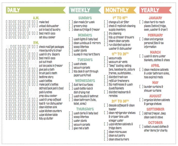 Daily Weekly Monthly Cleaning Checklist Cleaning