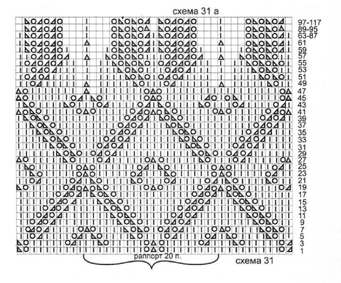 шетландское вязание спицами схемы 25 тыс изображений найдено в