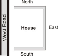 West Facing House Vastu Results for West Facing House