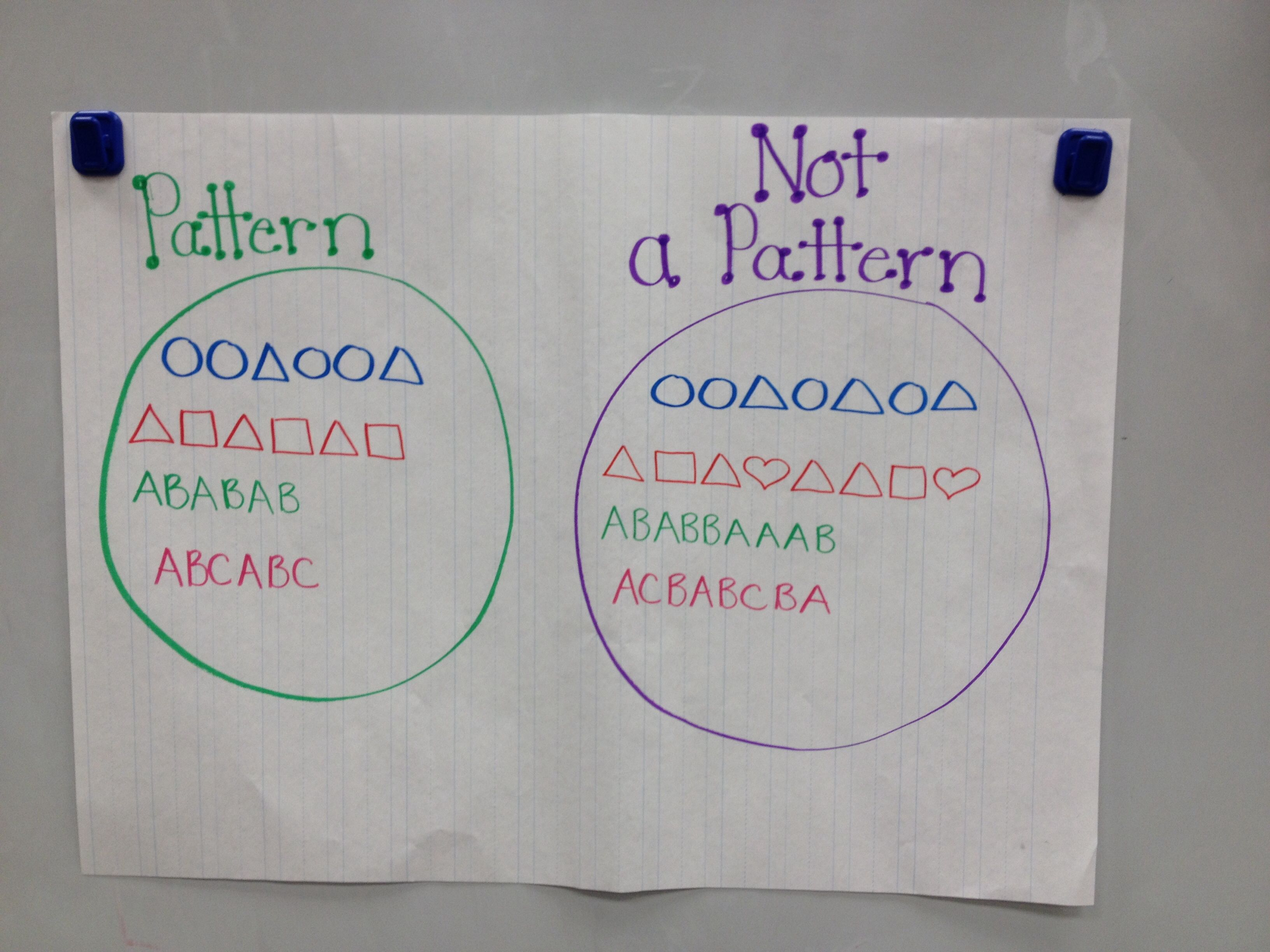 Kindergarten Pattern Vs Not A Pattern Anchor Chart