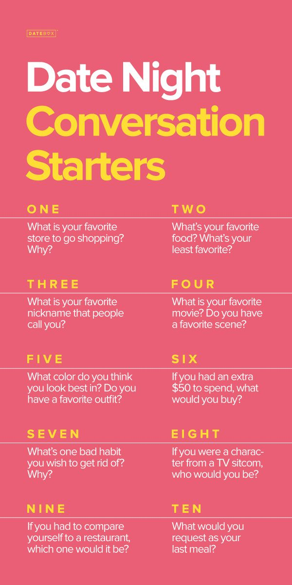 gay dating conversation starters