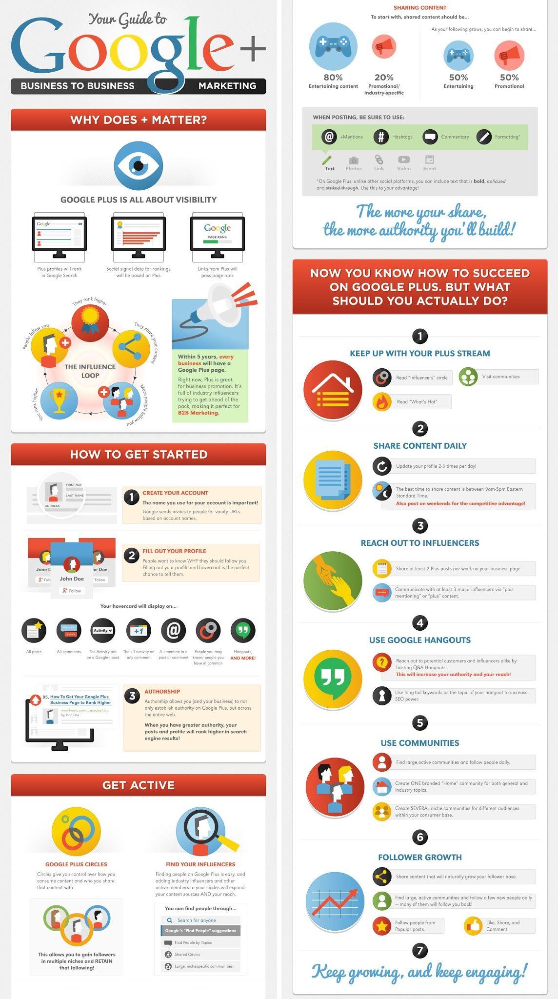 Hướng dẫn bạn kinh doanh marketing trên Google Plus