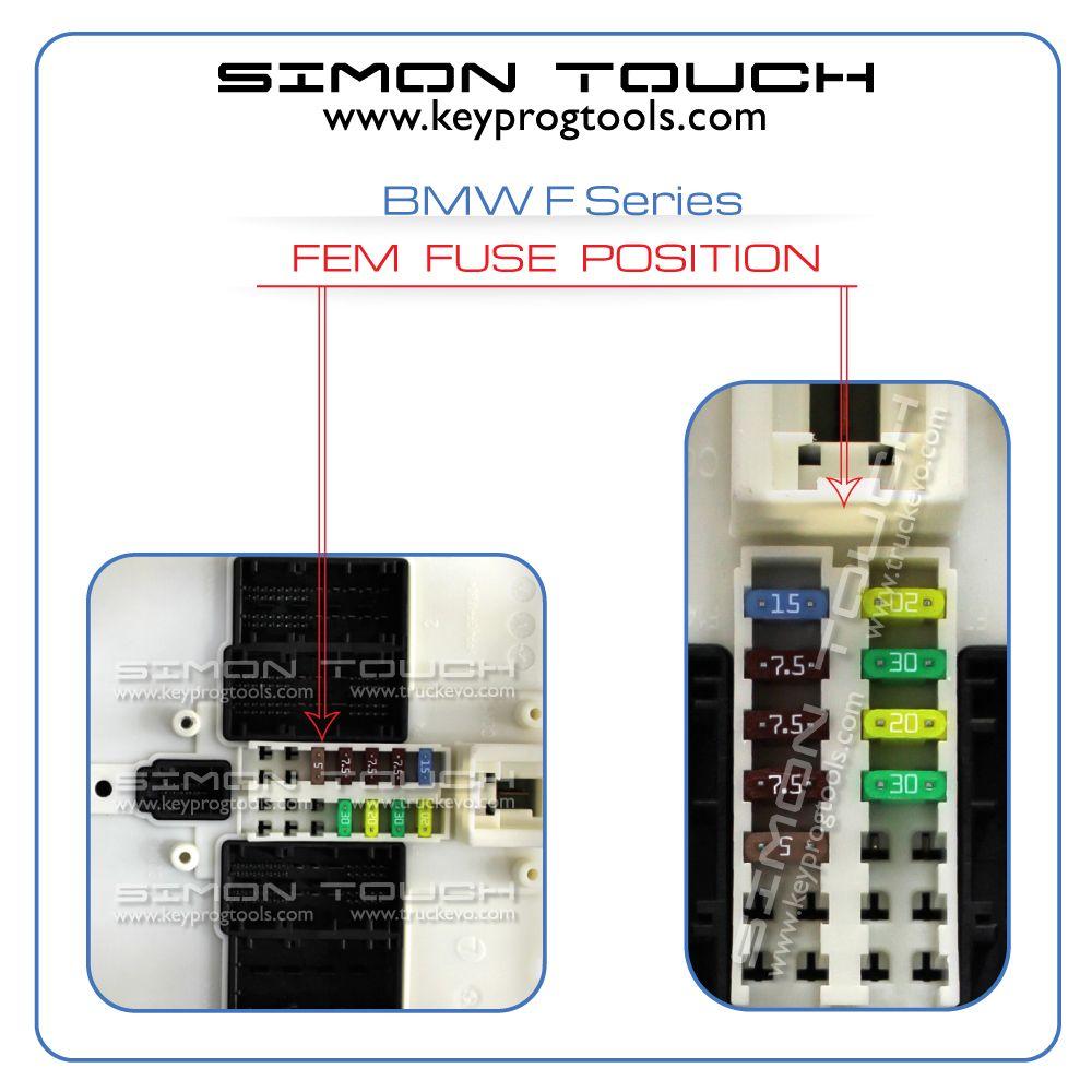 FEM_Fuse_location #BMW #FEM_BDC_Key_programmer   BMW/MINI FEM BDC