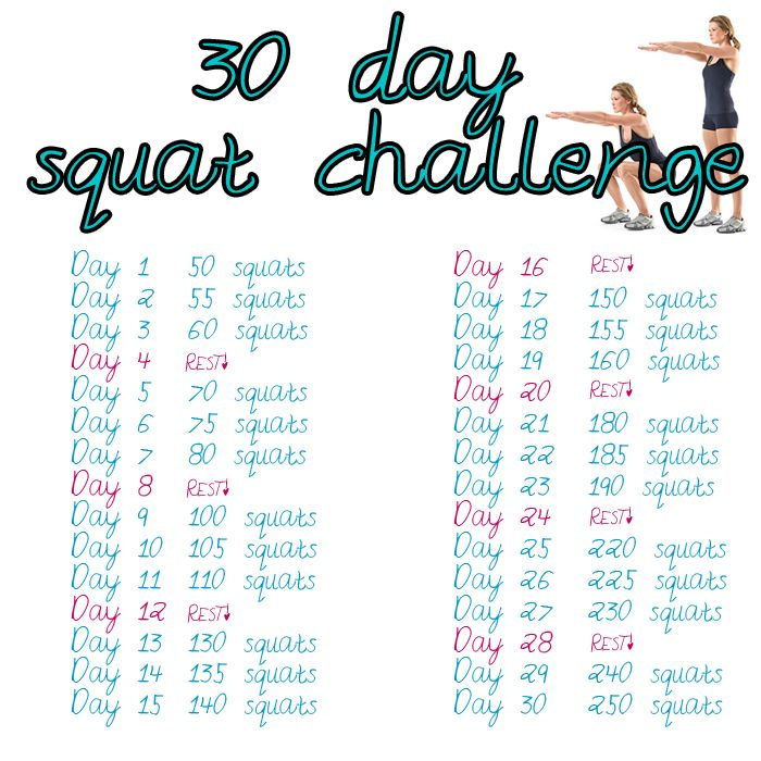graphic about 30 Day Squat Challenge Printable named 30-Working day Squat Difficulty Printable Bobbies Discounts: 30 Working day