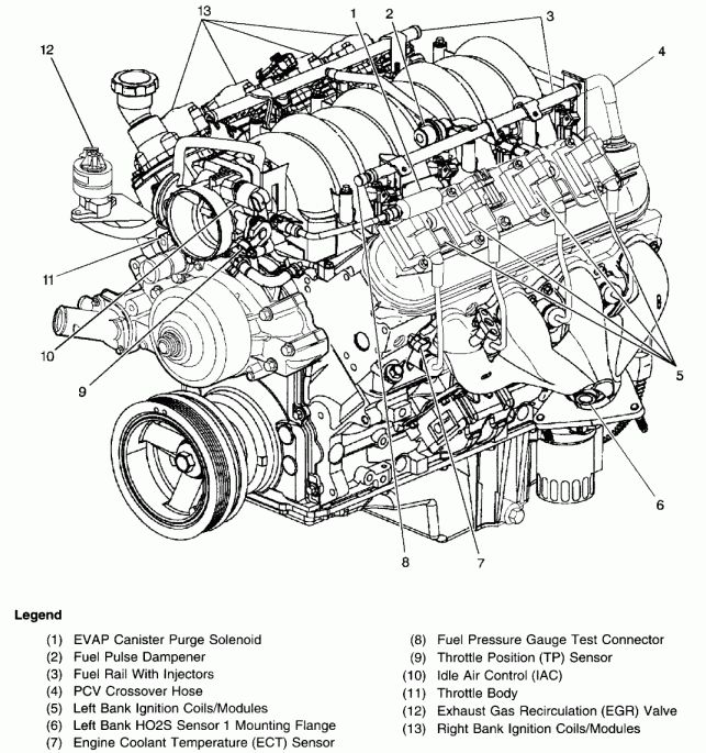 1998 Lincoln Town Car Alternator Wiring Diagram And Lincoln Town Car Engine Diagram