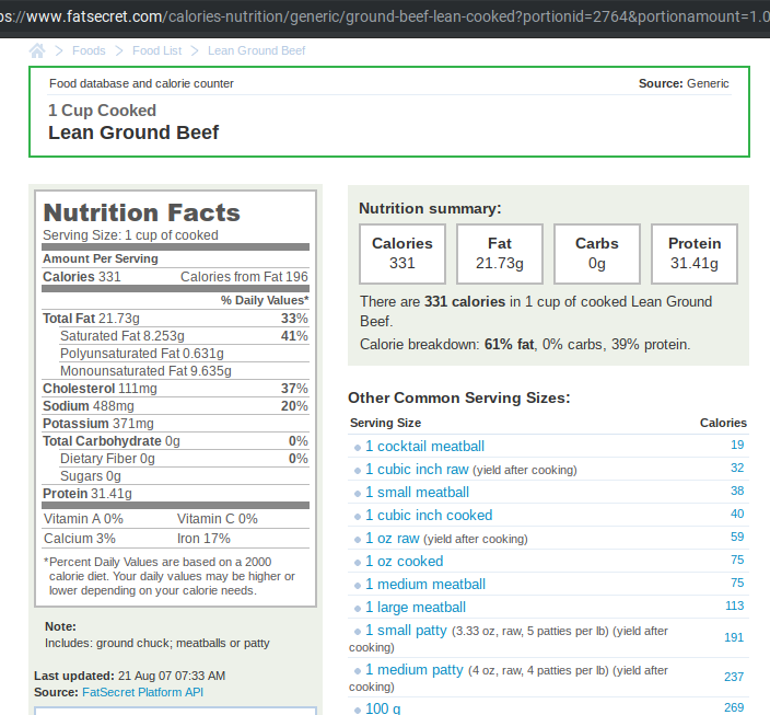 1 CUP Lean Ground Beef has 330 calories and 31 grams ...