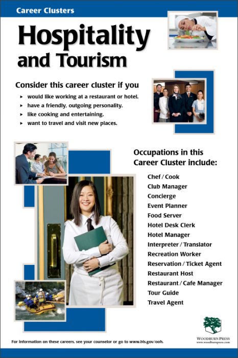 Hospitality Career Clusters Online Education Online Learning