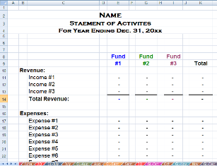 Basis for preparing and understanding financial statements for a ...